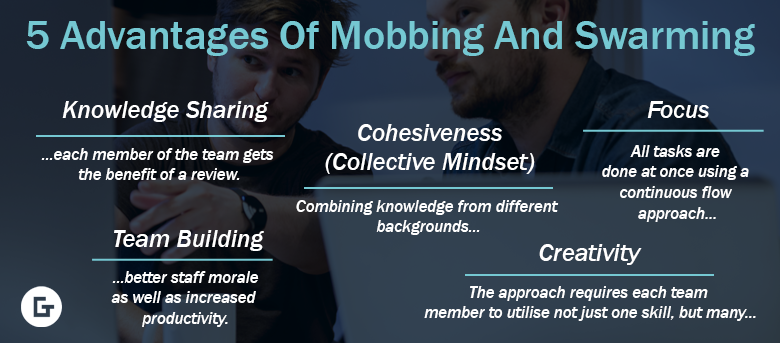 FIVE ADVANTAGES OF MOBBING AND SWARMING 1